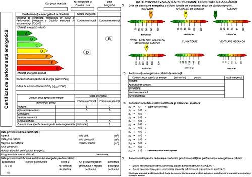 model certificat energetic
